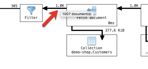 Reveal the full document count by hovering over the statistic