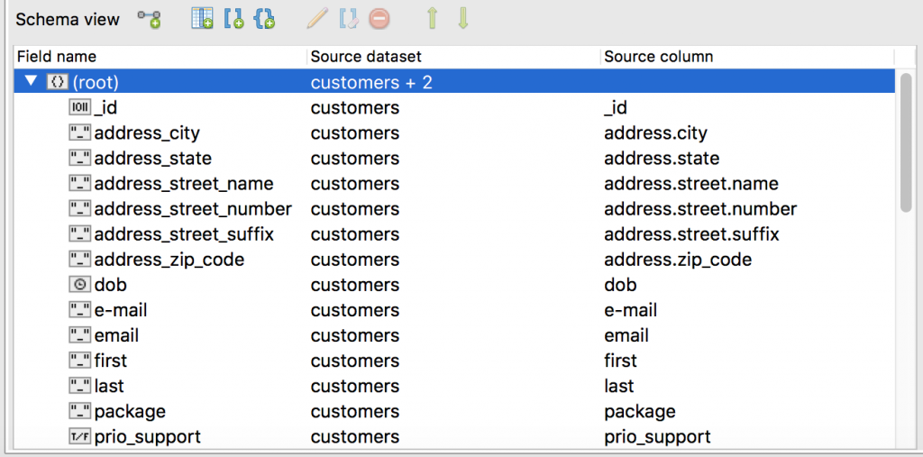 The Schema View in the SQL to MongoDB Migration feature