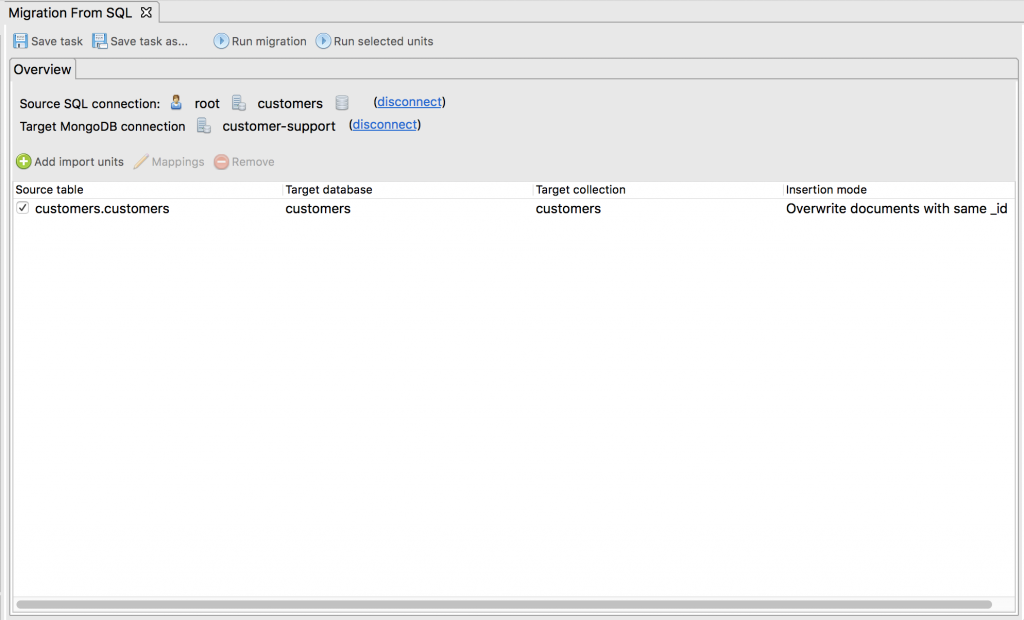 Here we map the SQL tables to MongoDB