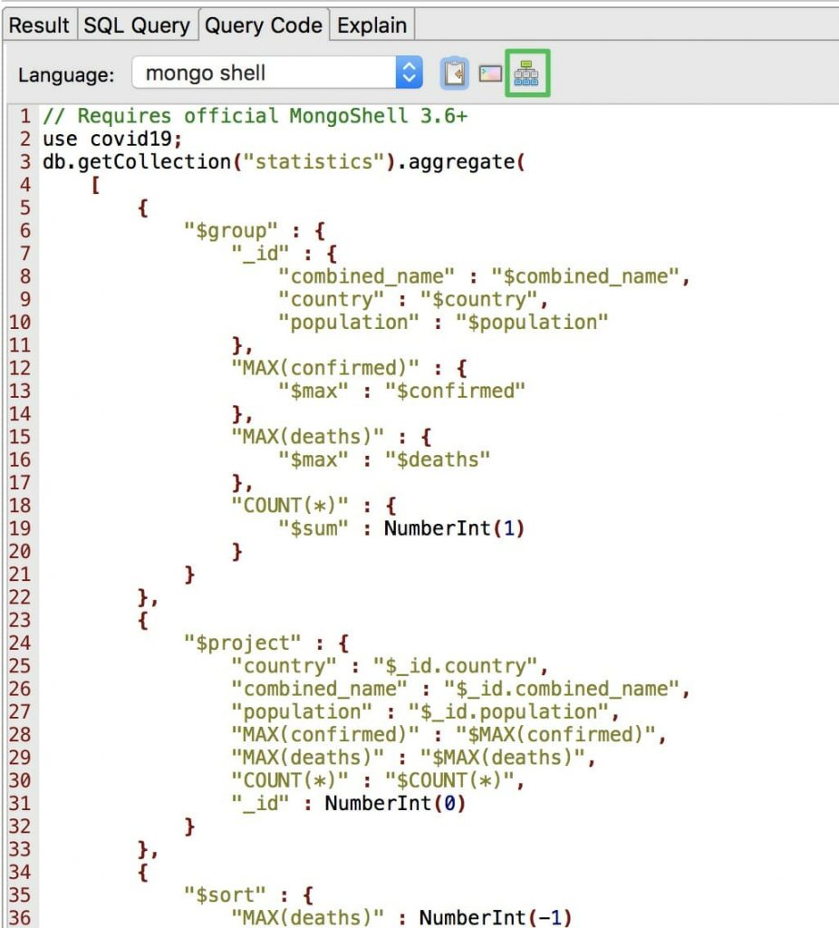 mongo shell translation of the SQL query