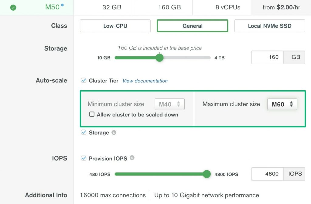 MongoDB Atlas will ensure that your cluster remains within the defined min and max tiers