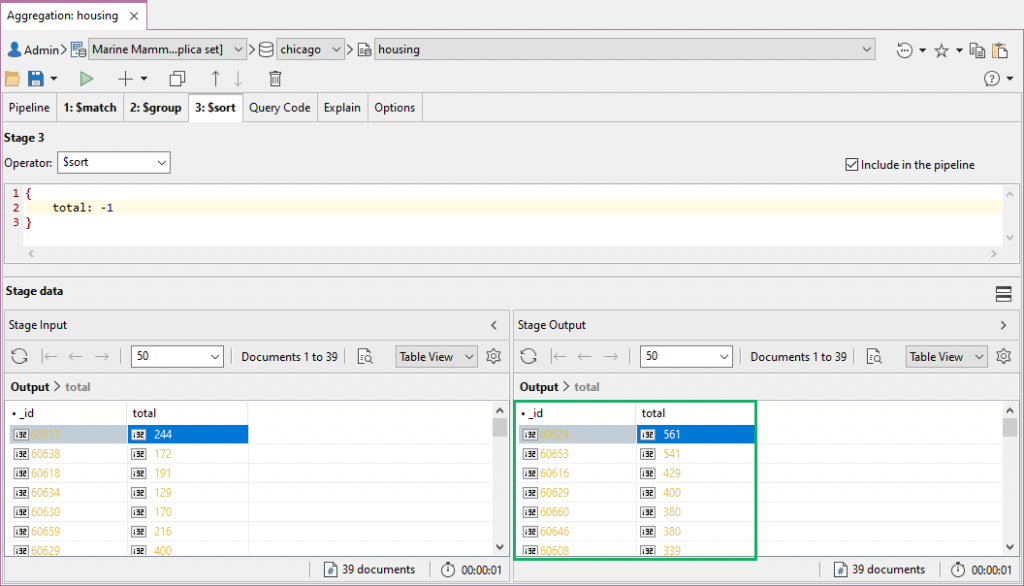 Adding the sort stage to the aggregation pipeline