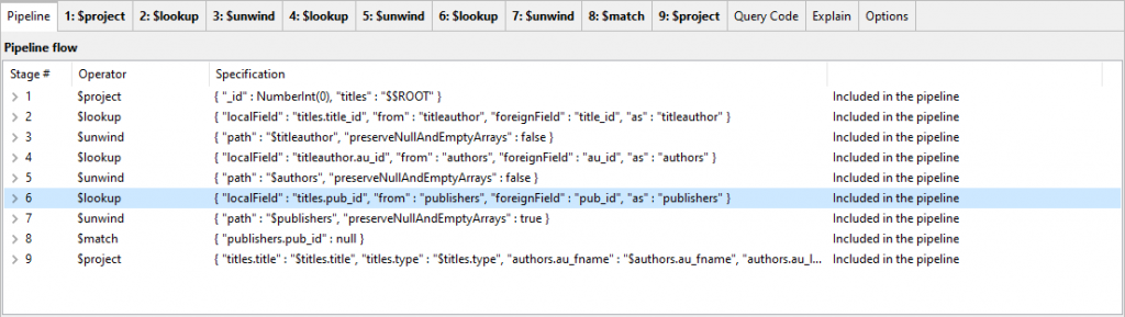 Pasting the MongoDB-equivalent of the SQL query into Studio 3T's Aggregation Editor for fine-tuning