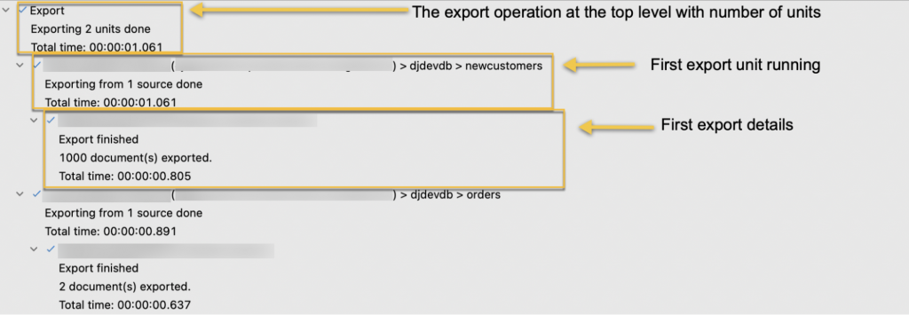 A breakdown of a multiple operation units